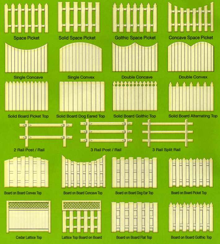 Wooden Fence Types